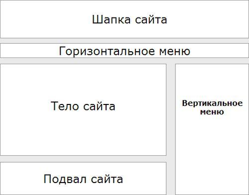 Простая Веб страница в